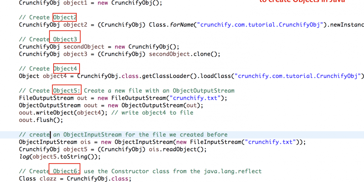 What are all the Different Ways to Create an Object in Java? Total 6 ways – Complete Tutorial