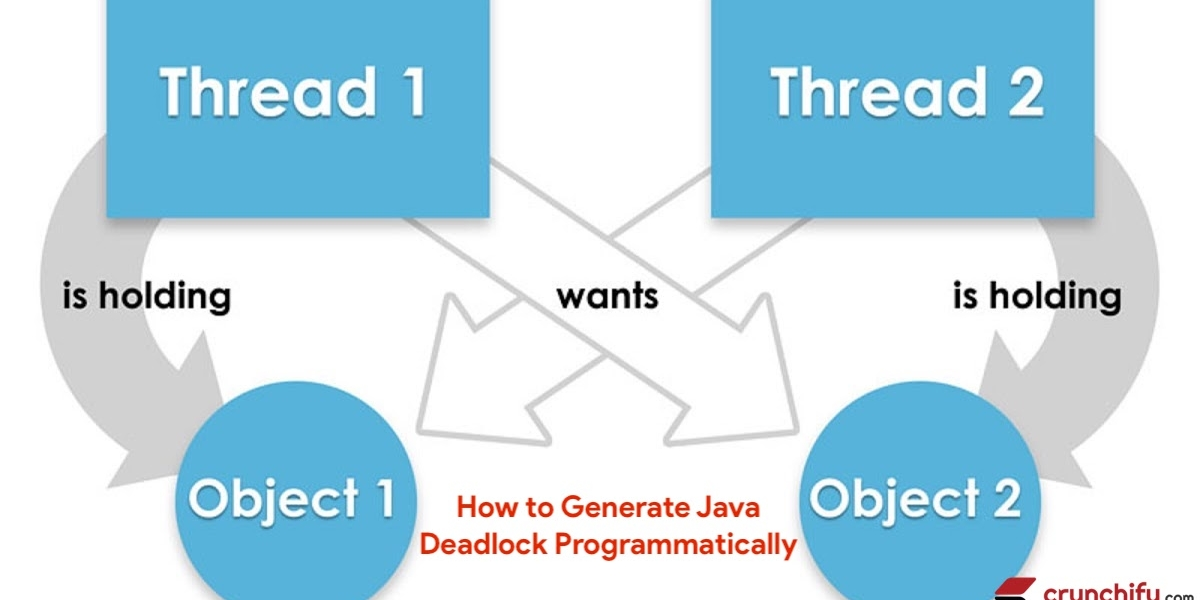 How to Generate Java Deadlock Programmatically and How to Analyze