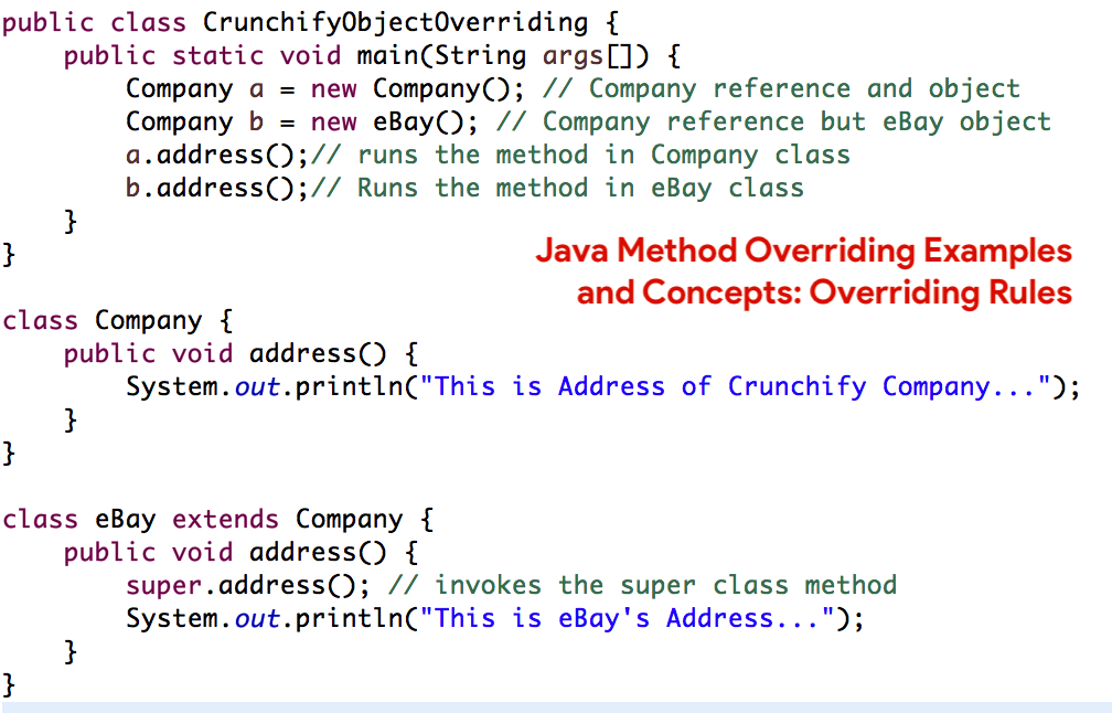 Java Method Overriding Examples and Concepts: Overriding