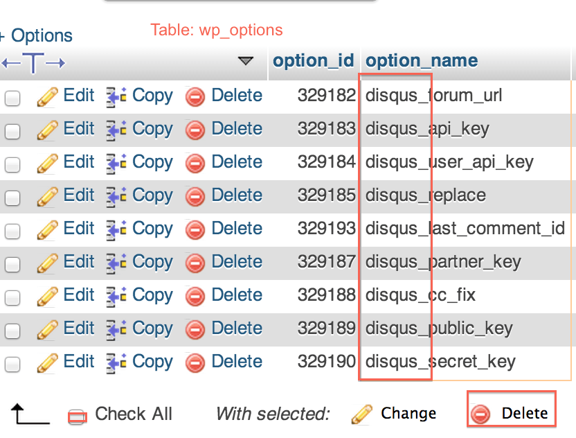 Disqus - wp_options table value