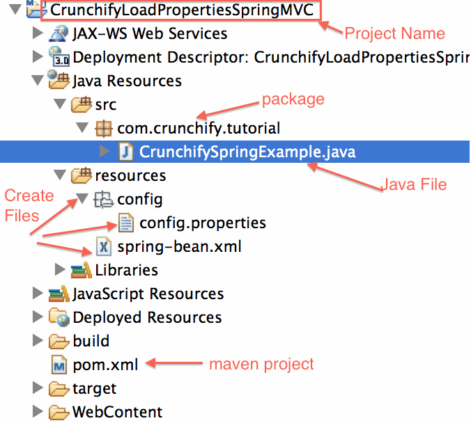 Eclipse Project Structure - Crunchify Spring MVC - Load Config
