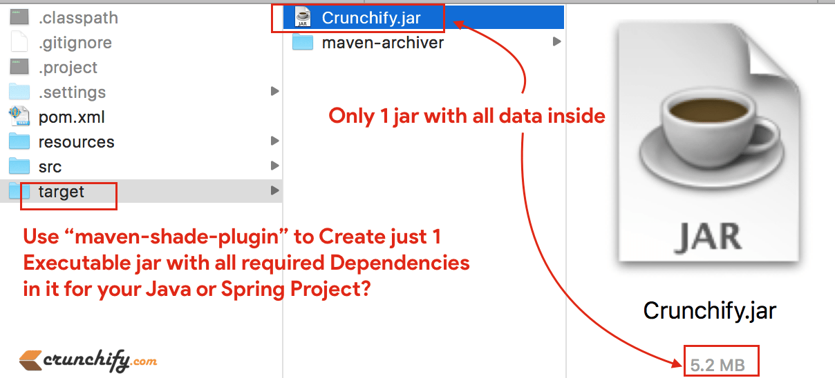 create-just-1-executable-jar-with-all-required-dependencies-properties-and-resources-file-in-it-for-your-java-or-spring-project