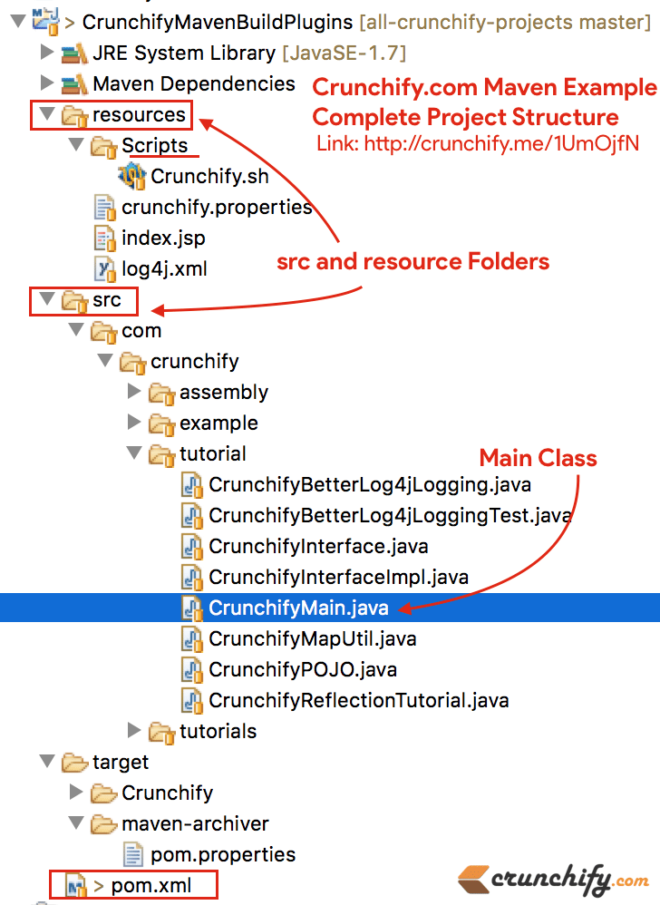 crunchify-com-maven-example-complete-project-structure