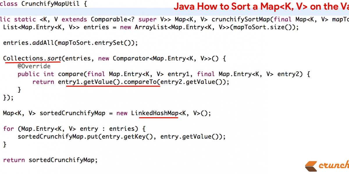 In Java How to Sort a Map on the Values? The Map Interface – Java Collections