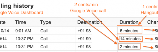 Interesting – International Calling from Google Hangout is Cheaper than Google Voice