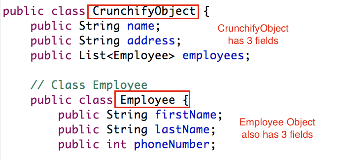 CrunchifyObject and Employee Java POJO