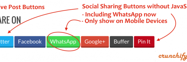 List of all Social Sharing URLs for Handy Reference – Social Media Sharing Buttons Without JavaScript