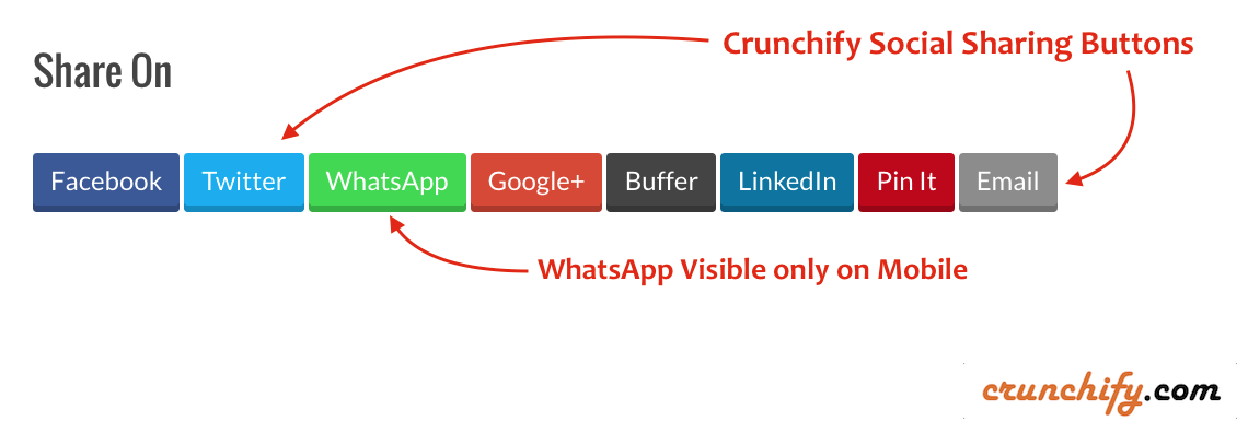 Crunchify Social Sharing button including LinkedIn and WhatsApp