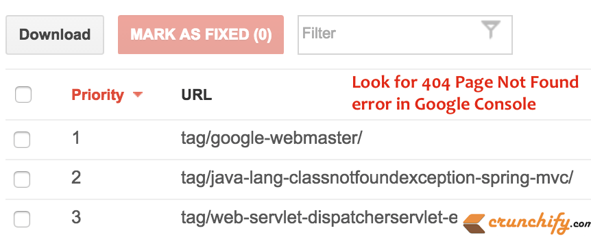 Checkout 404 Page Not Found error in Google Console