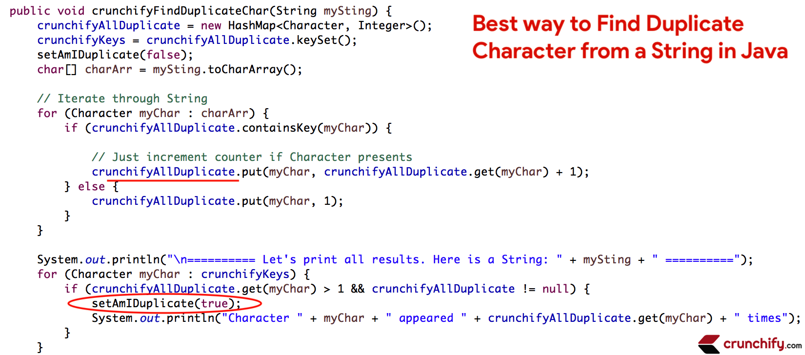 Best way to Find Duplicate Character from a String in Java by Crunchify