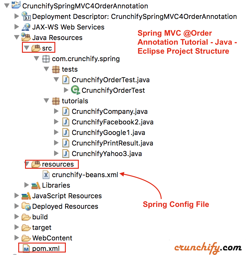 Spring-MVC-@Order-Annotation-Tutorial-Java-Eclipse-Project-Structure-Crunchify-Spring Config File