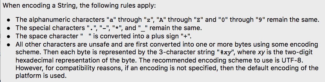 encode a String, the following rules - Crunchify