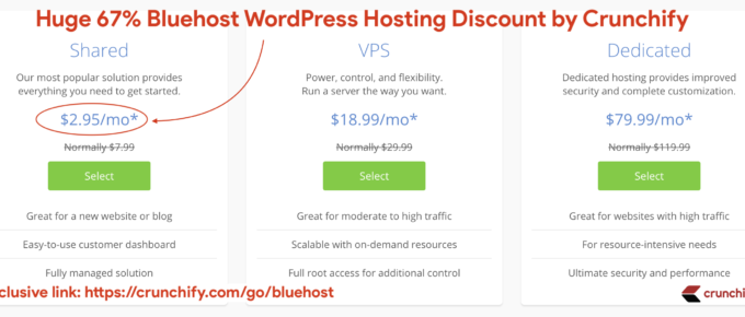 Huge 67% Bluehost WordPress Hosting Discount by Crunchify