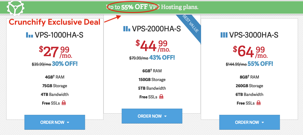 InMotion VPS Hosting 55% off coupon for Crunchify Users