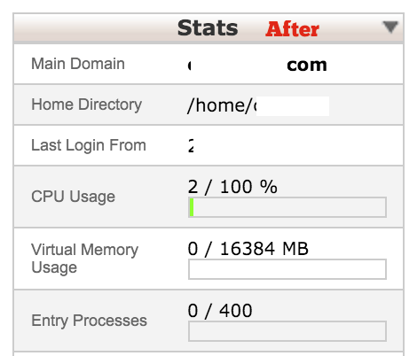 How to fix Higher CPU, Memory Usage for WordPress site