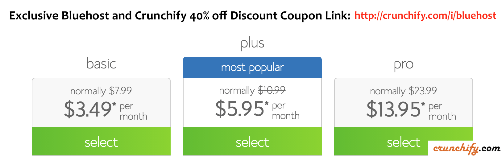 Exclusive Bluehost and Crunchify 40% off Discount Coupon Link