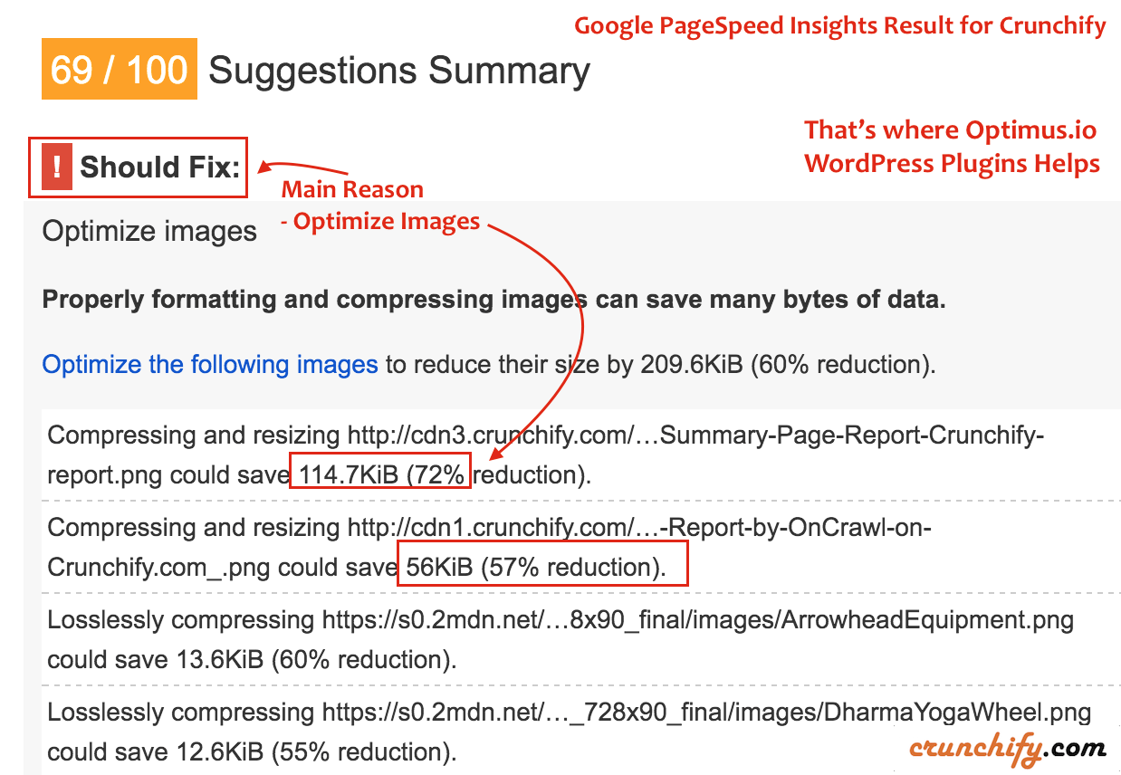 Google PageSpeed Insights Result for Crunchify