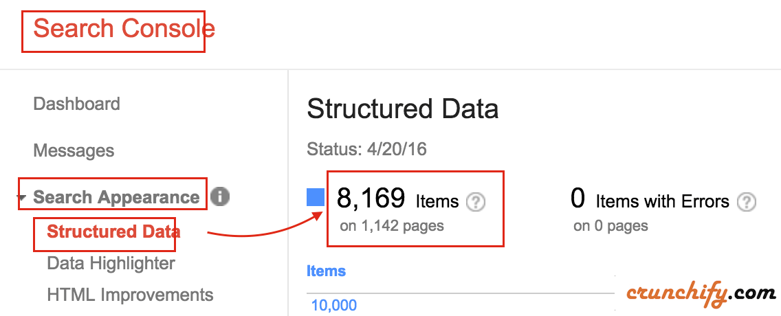 Google Search Console - Structured Data Report - Crunchify