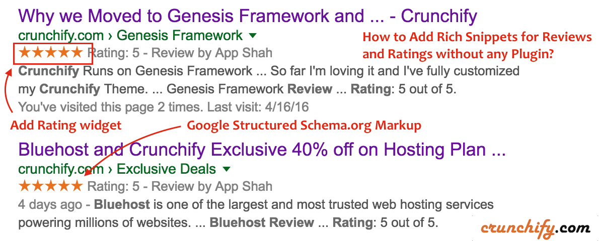 How to Add Rich Snippets for Reviews and Ratings without any Plugin? Google Structured Schema.org Markup