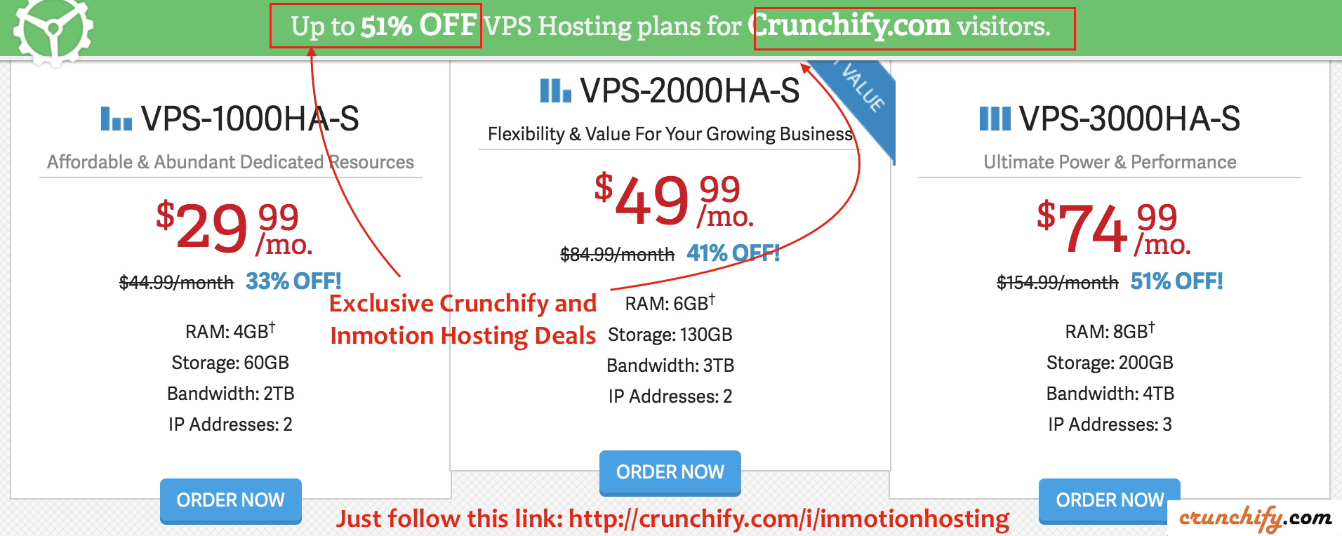 Inmotionhosting 51% off VPS Hosting Plan - Crunchify Deals
