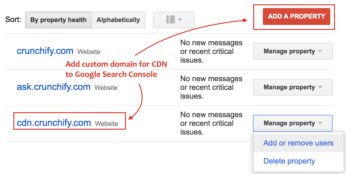 Add custom domain for CDN to Google Search Console