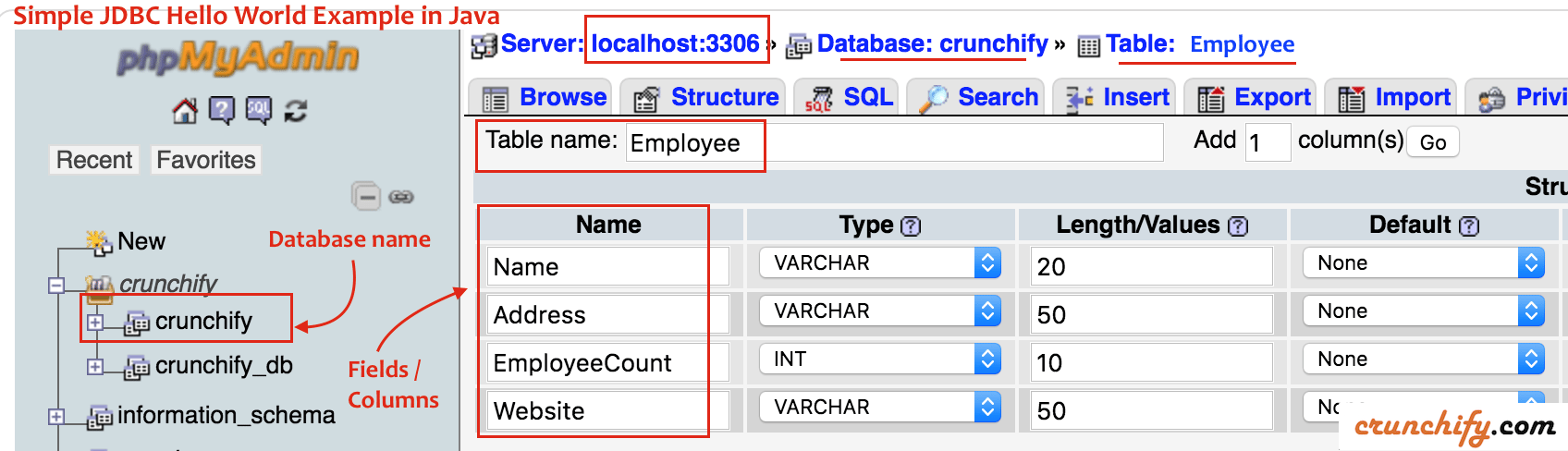 Simple JDBC MySQL Hello World Example in Java by Crunchify
