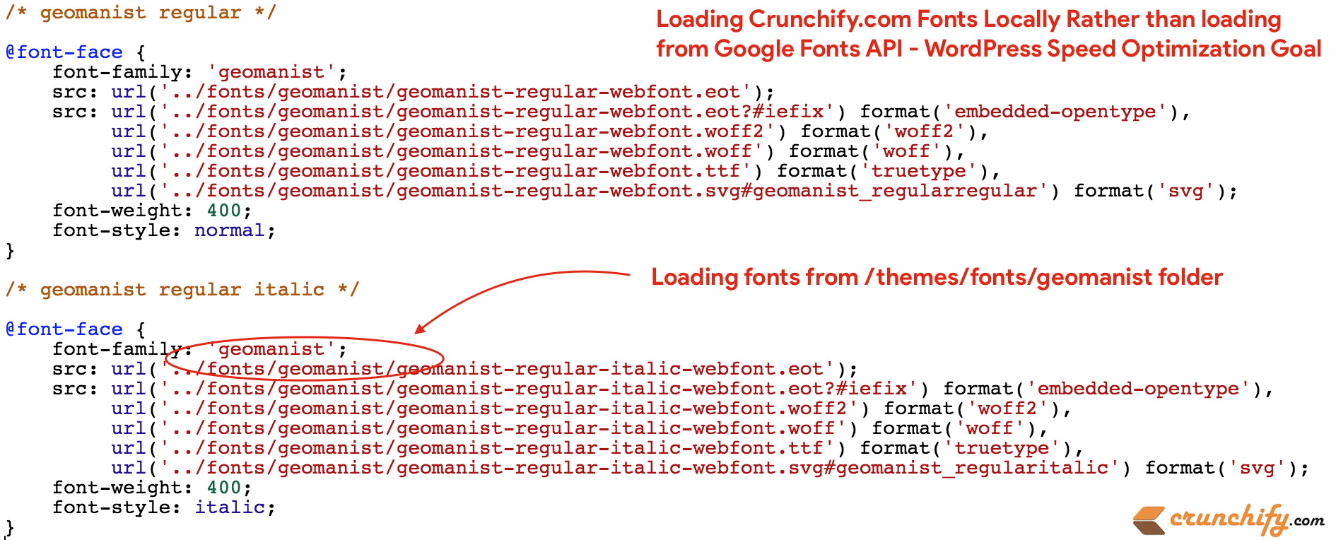 How to Load WordPress Fonts locally rather making call to