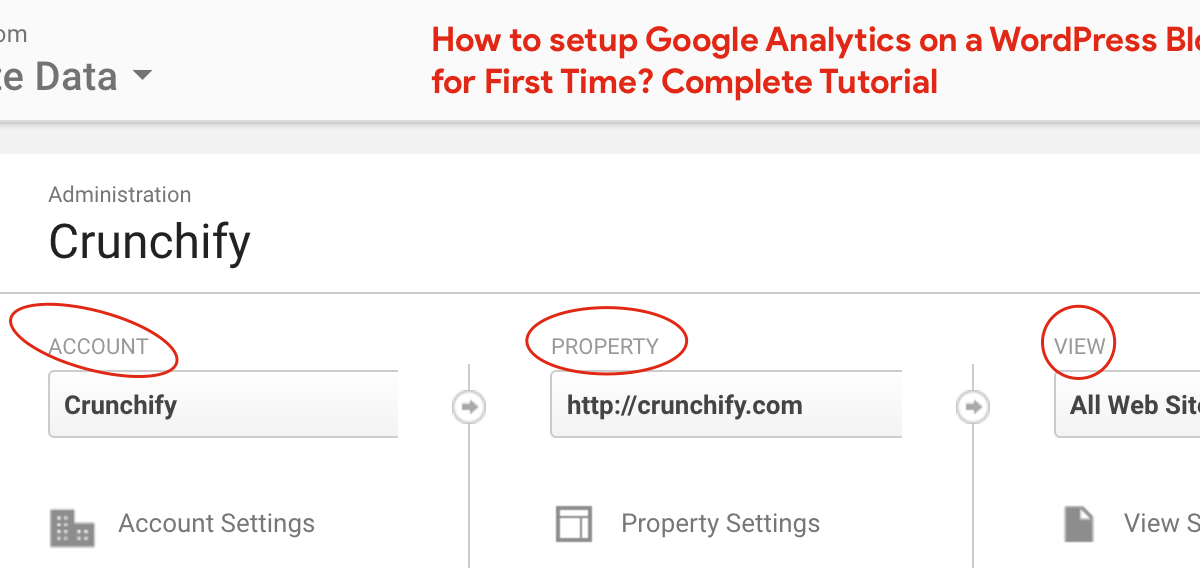 How to Setup / Install Google Analytics on a WordPress Blog for First Time? Complete Tutorial