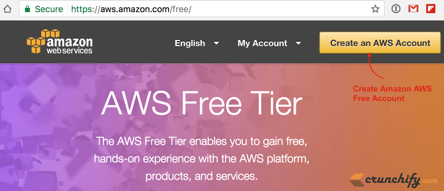 Step by Step Guide to Setup WordPress on Amazon EC2 (AWS