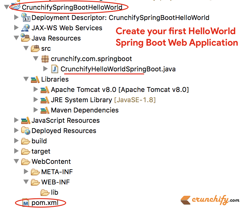 Java Spring Boot Tutorial - Live Hello-World Web Application