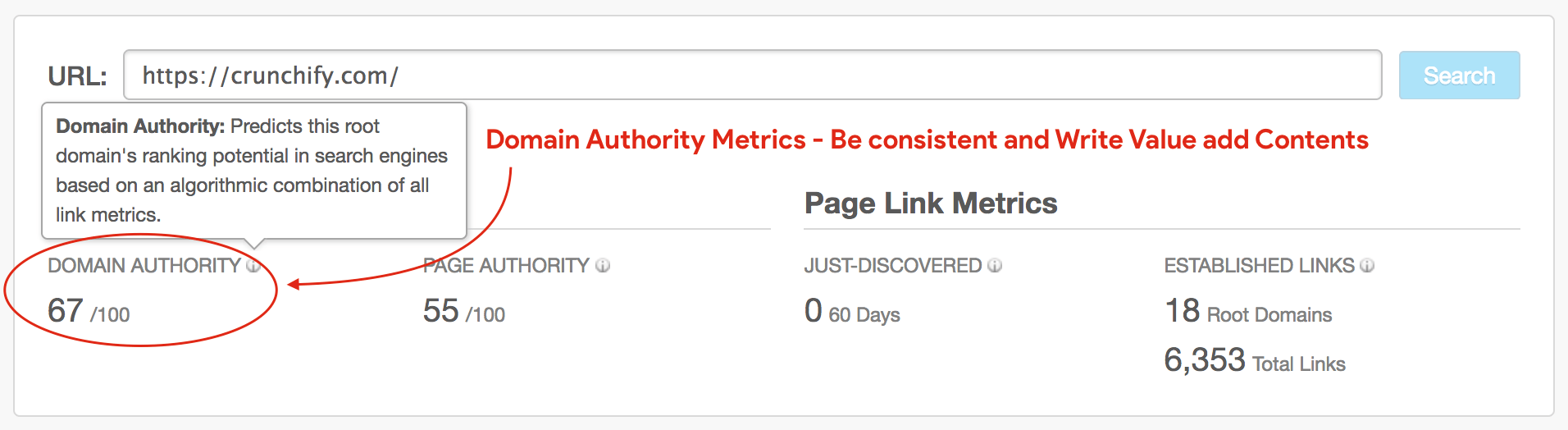 Domain Authority Metrics - Be consistent and Write Value add Contents