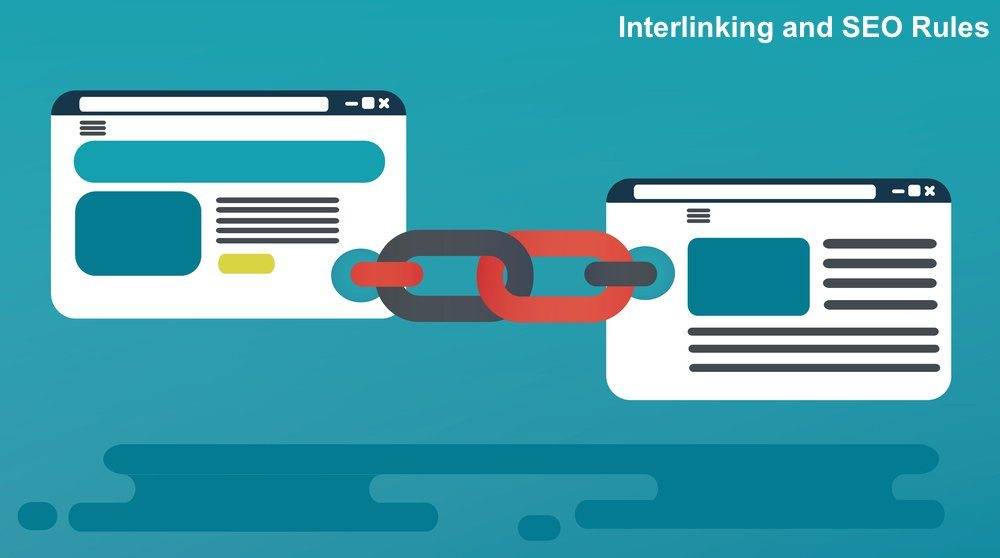 What is interlinking and why it is one of the best SEO practice?