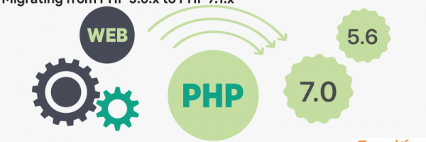How to Update WordPress PHP Version to 7.1 in cPanel for Better Site Performance?