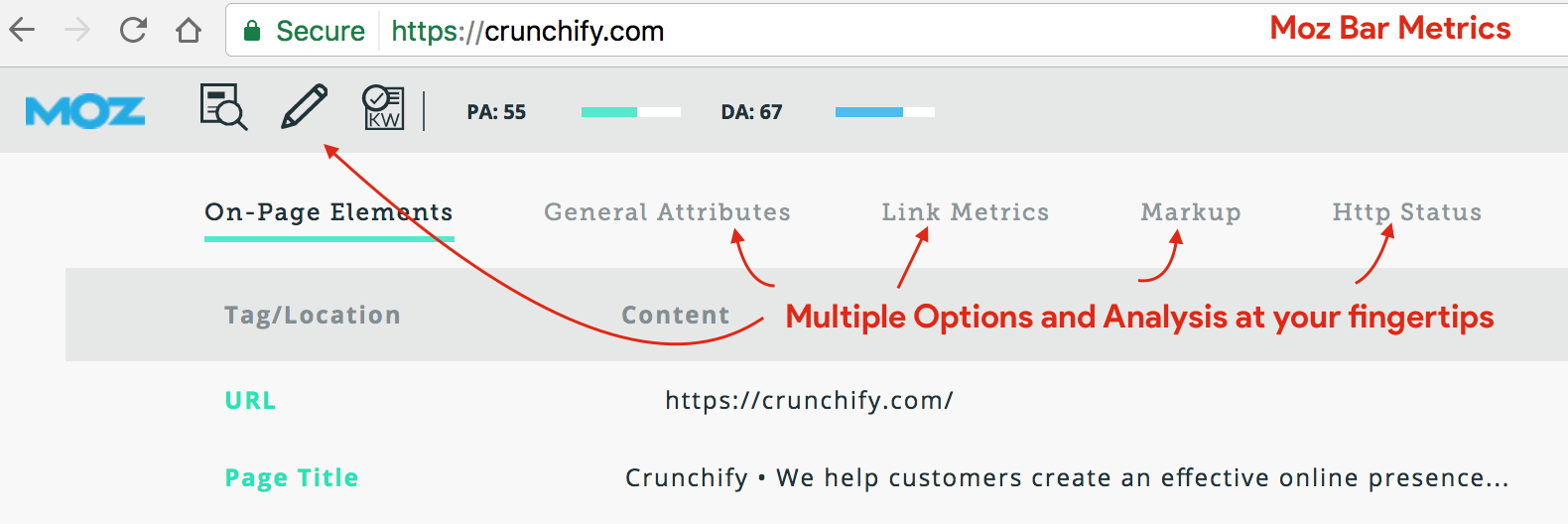 Moz Bar Metrics - Crunchify Tips