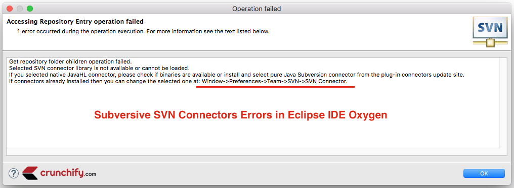 How to Install Subversive SVN Connectors Manually in Eclipse