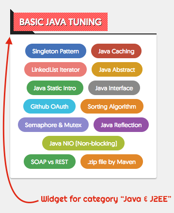 Basic Java Tuning Widget for Category Java