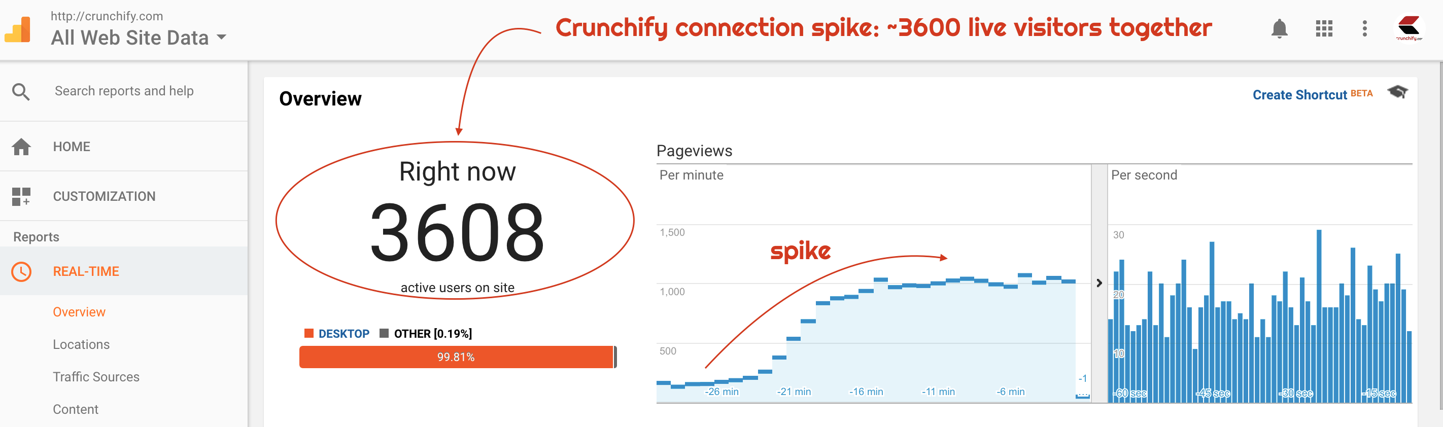 How to Speed up WordPress Leveraging Browser Caching via ...