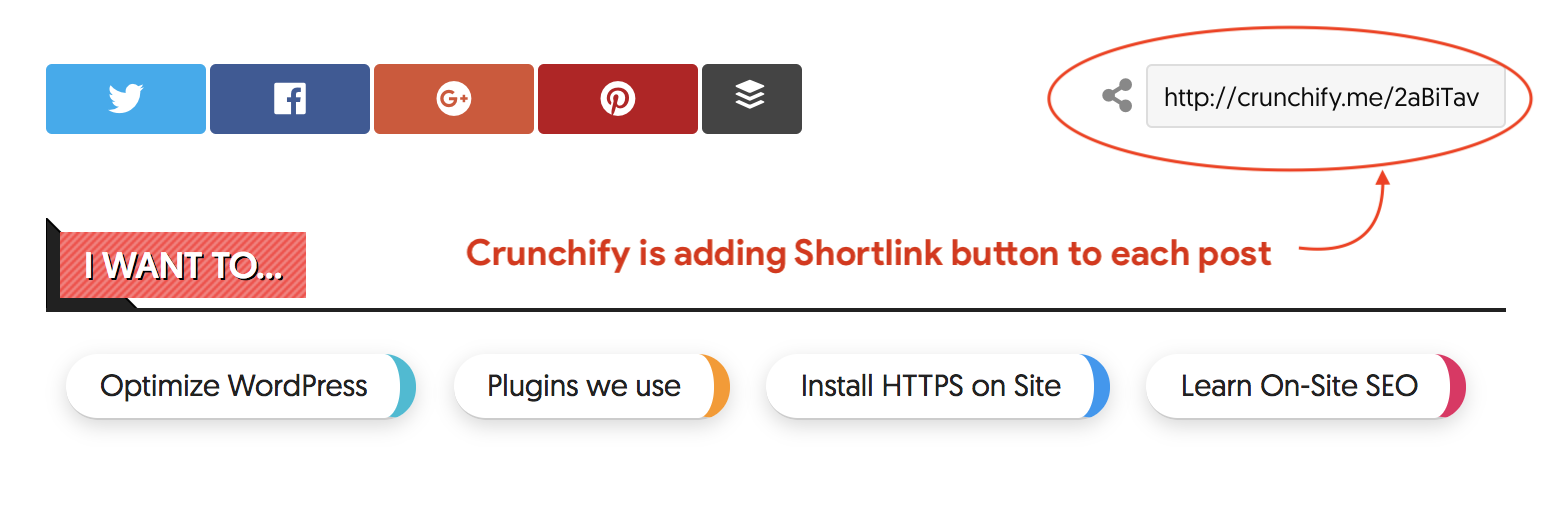 Crunchify is adding Shortlink button to each post