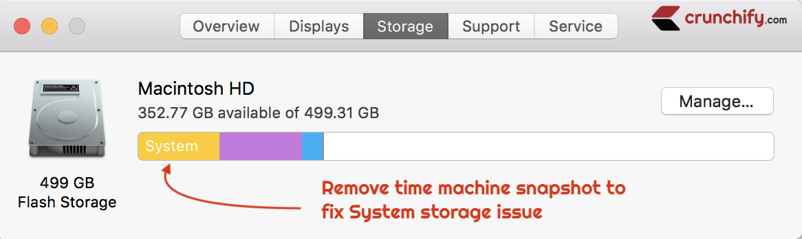 More than 250GB System Storage usage after upgrading to