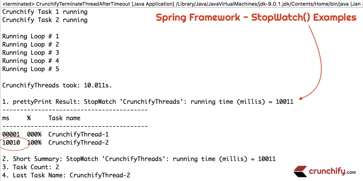 How to use Spring Framework StopWatch() to Log ExecutionTime and ElapseTime of any Java Thread