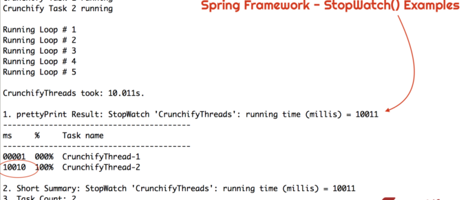 Spring Framework - StopWatch Examples