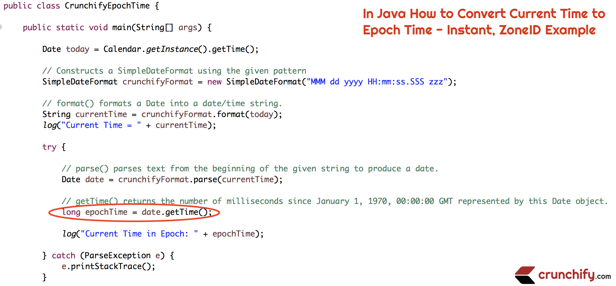 convert milliseconds to date in java
