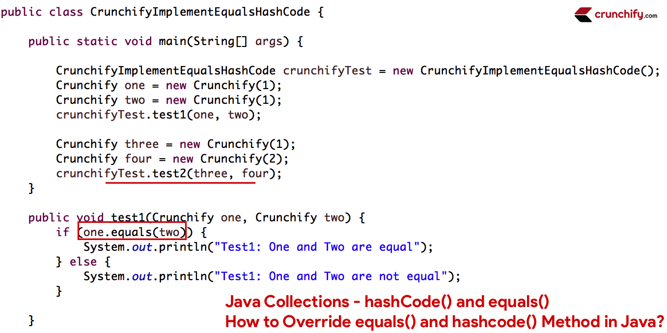 Java Collections hashCode and equals