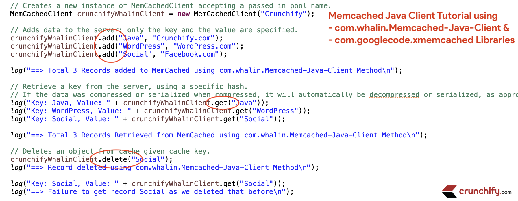 Memcached Java Client Tutorial using whalin Memcached-Java