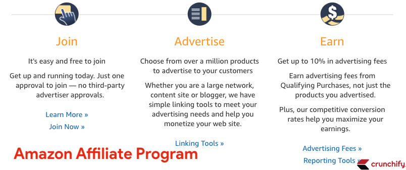 Amazon Affiliate Program - We rarely use on Crunchify