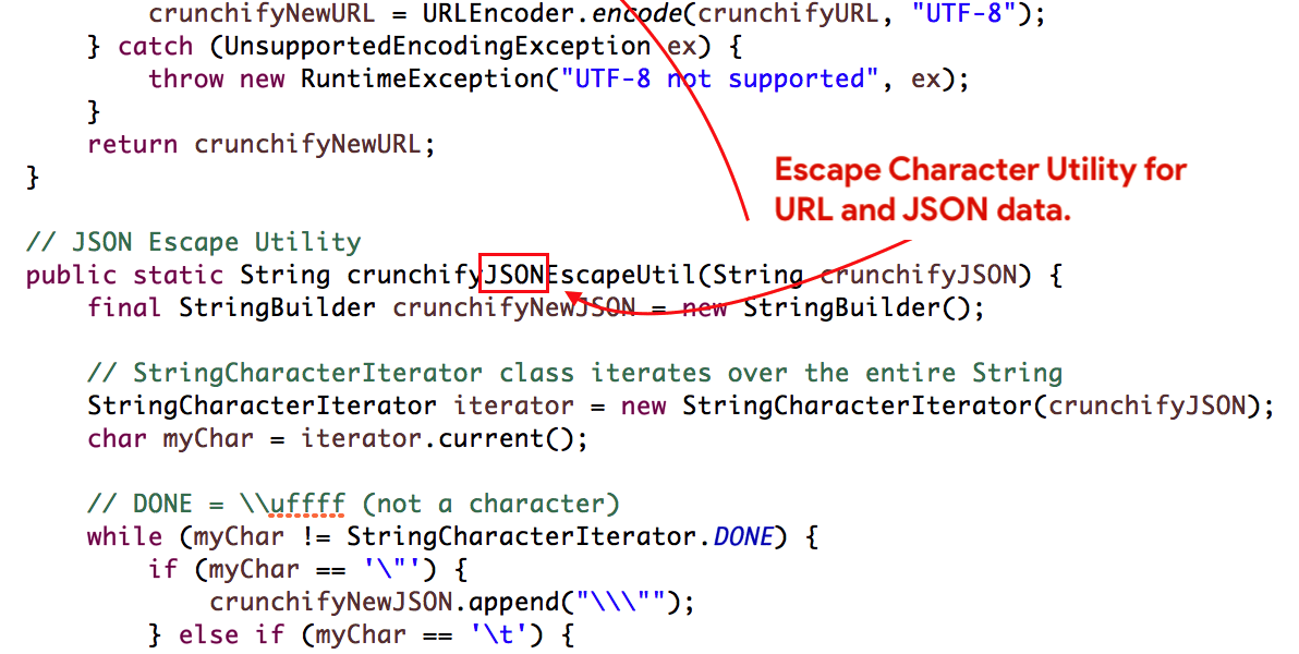 JSON Tutorials Archives • Crunchify
