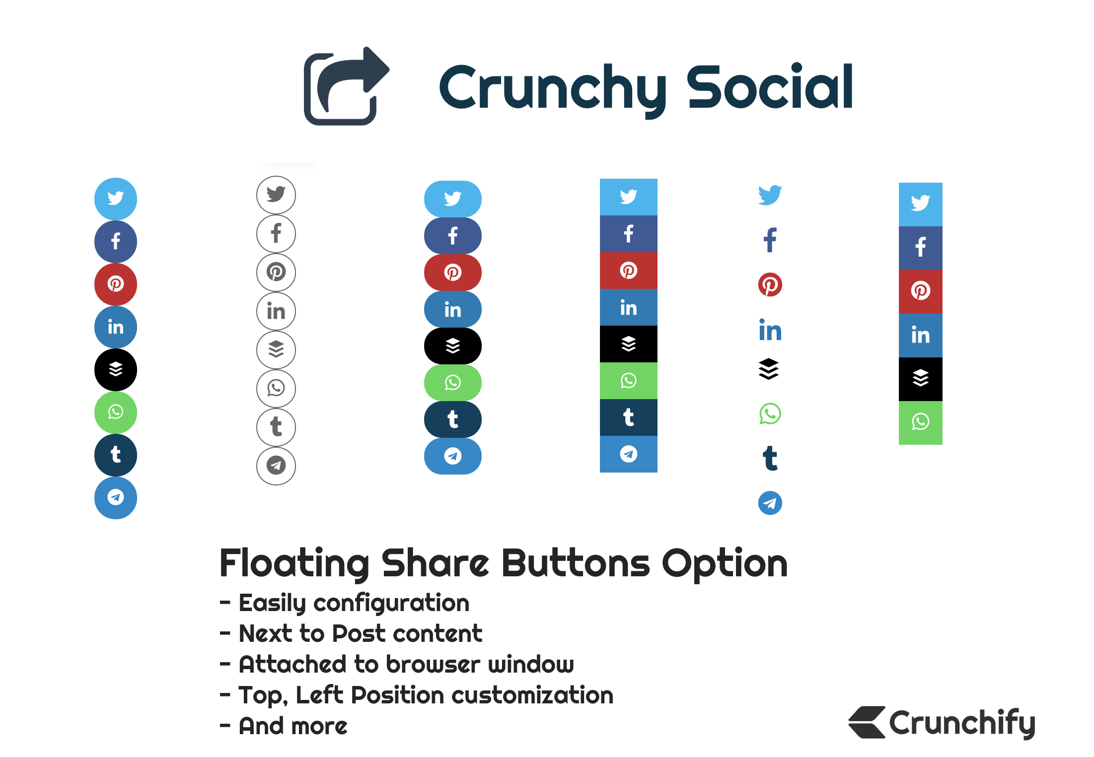 Crunchy Sharing - Floating Options