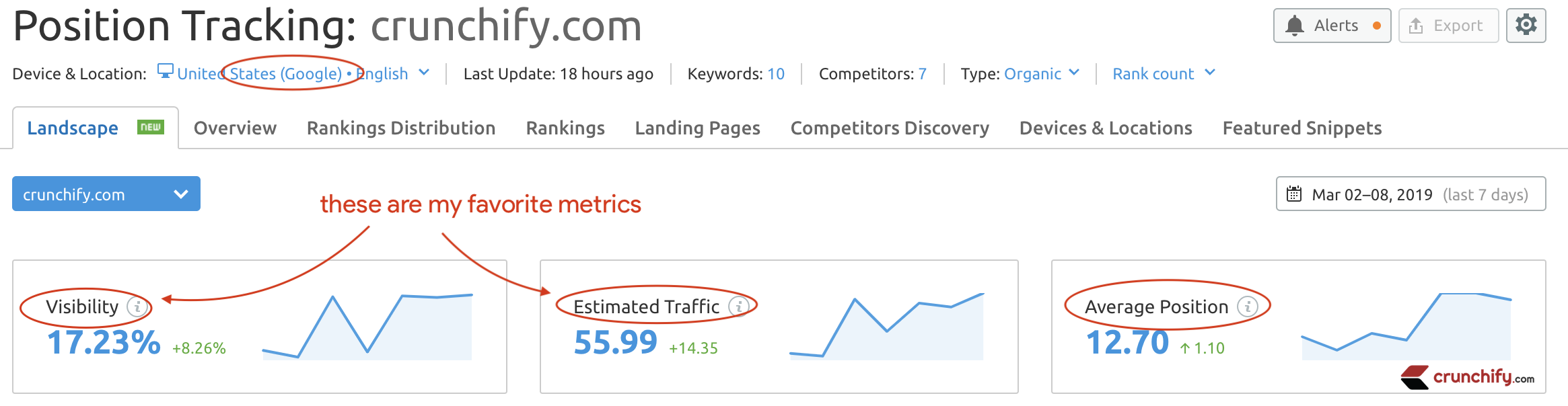 Position Tracking Tool by SEMrush