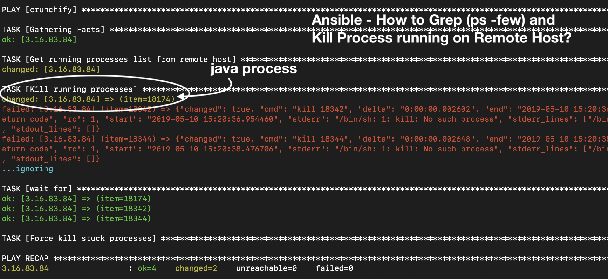 Ansible - How to Grep (ps -few) and Kill Process running on Remote Host?