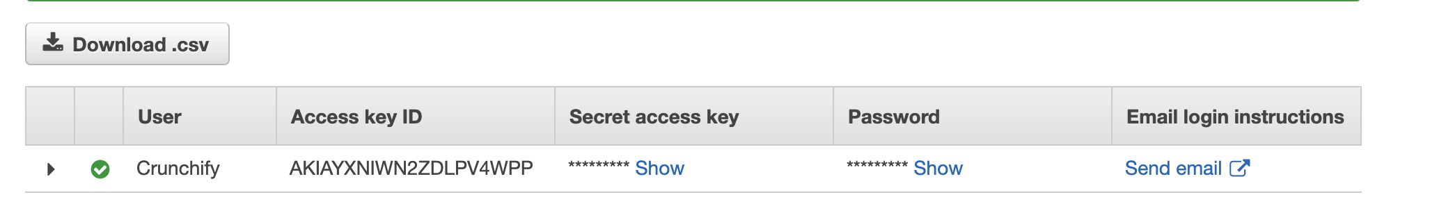 Download Amazon AWS Access Key ID, Secret Access Key